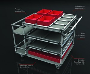 KITTING TROLLEY EXAMPLE