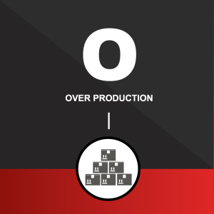 Over-Production-300x300