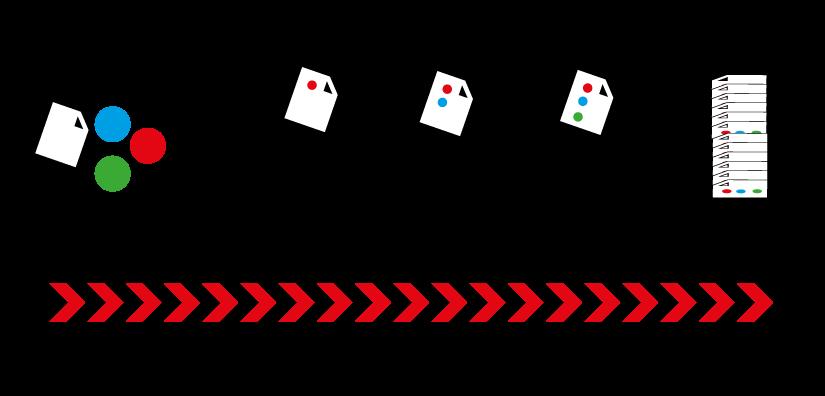 ONE PIECE FLOW EXAMPLE