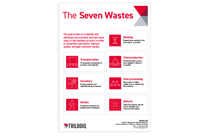 THE 7 WASTES IN MANUFACTURING AND HOW TO ELIMINATE THEM.